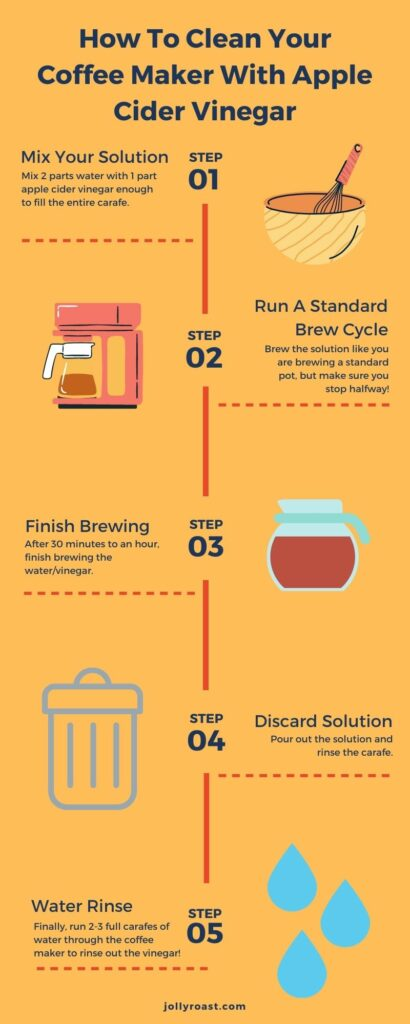 how to clean your coffee maker with apple cider vinegar